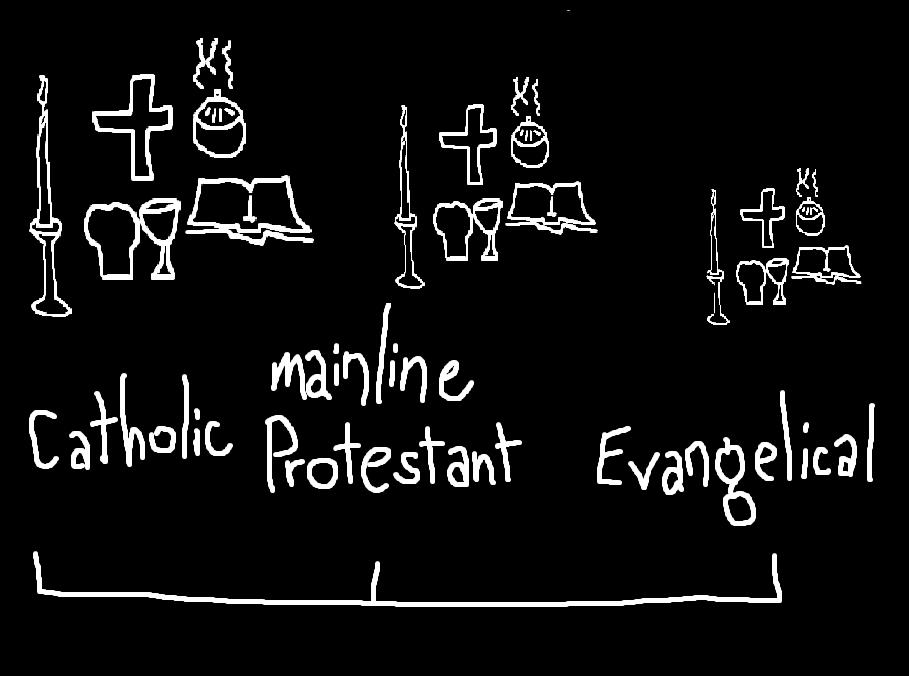 Liturgy 1